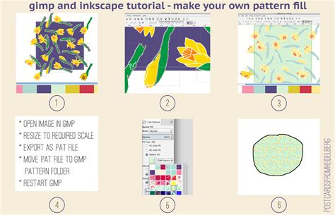 inkscape tutorial create your own flourish postcards from heidelberg create your own pattern fill