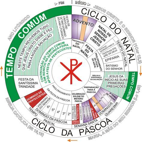 K Es Calendario Liturgico Hora Da Missa Ano Lit 250 Rgico Liturgia Tempo Lit 250 Rgico
