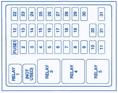 ford    main engine fuse boxblock circuit breaker diagram carfusebox