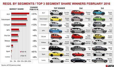 luxury car price comparison suv comparison chart autos post