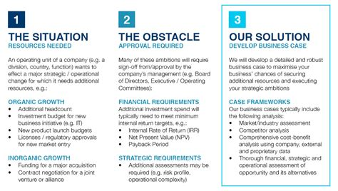 business case development quinlan associates