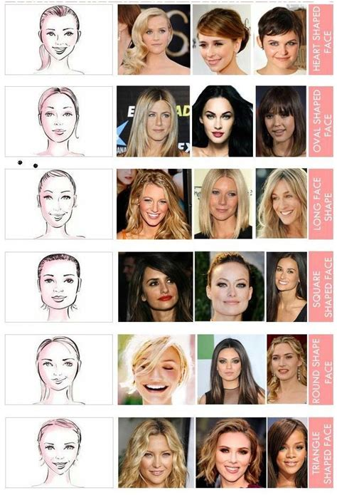 exles of face shapes a guide to different face shapes girlsaskguys