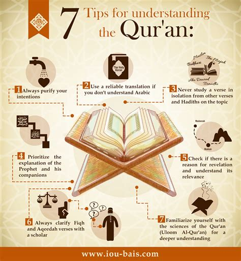 7 Tips To Do The Style On A Budget by Quran Verses Islam Pictures Page 2