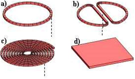 circular spiral inductors simulations of eddy current distributions and detection algorithms for a squid based nde
