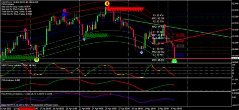 best swing trader in the world forex get mbfx v2 the best system of a world best fx