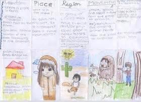 5 themes of geography brainpop best 25 6th grade social studies ideas on pinterest 7th