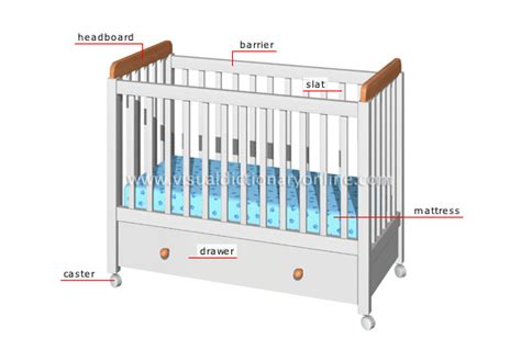Baby Crib Specifications House House Furniture Children S Furniture Crib Image Visual Dictionary