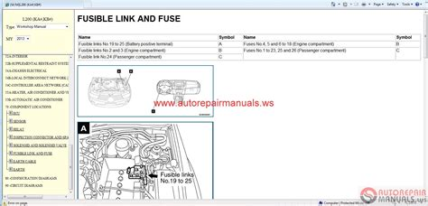 automotive service manuals 2001 mitsubishi eclipse user handbook service manual free car repair manuals 2001 mitsubishi eclipse parking system service manual