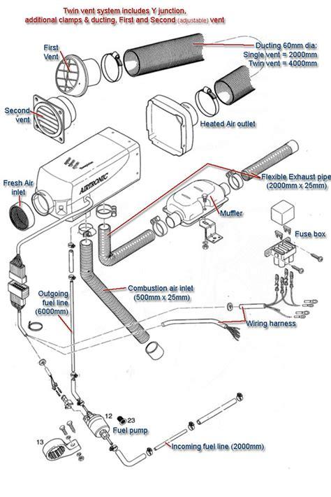 rv plumbing diagram starcraft cer wiring diagram starcraft cer parts