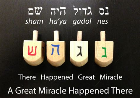 Explanation Letter Bowp dreidel understanding the interfaithfamily