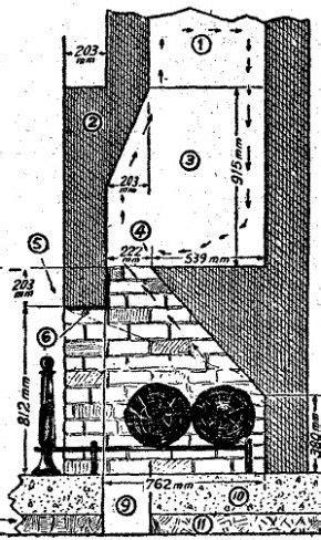 como construir una chimenea paso a paso como hacer una chimenea paso a paso y que no retorne humo