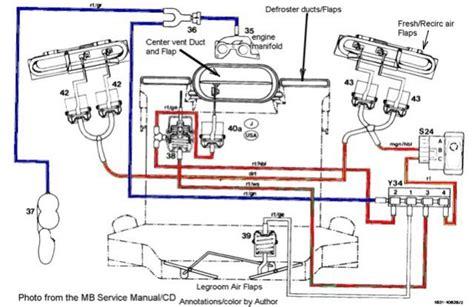 2009 sl 550 remove door lock cylinder mercedes r107 vacuum diagrams