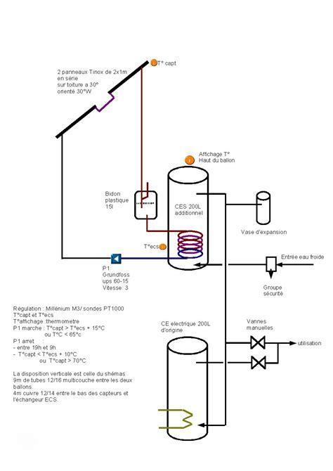 Comment Installer Un Chauffe Eau Electrique Sous Evier by Auto Construire Ou Auto Installer Chauffe Eau Et