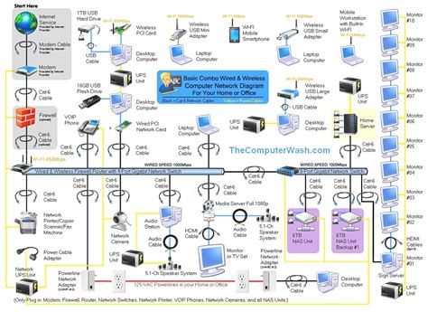 wiring diagram for gigabit switch wiring diagram
