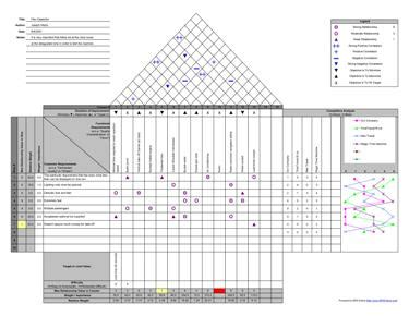 Qfd Online Free House Of Quality Qfd Templates For Excel Qfd Matrix Excel Template