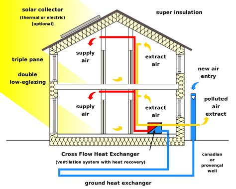 Simple 2 Story House Plans 201 changeur air sol wikip 233 dia