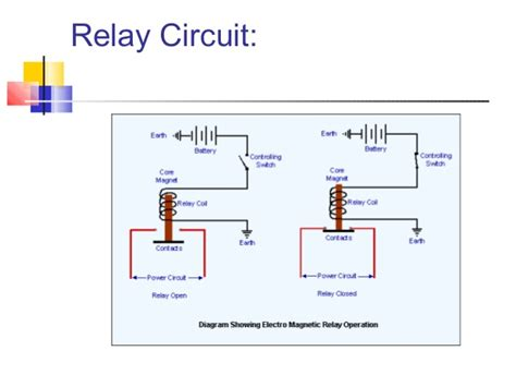 power factor correction project automatic power factor correction using microcontroller 8051