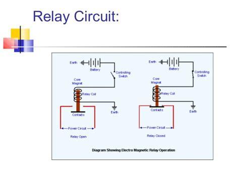 power factor correction design automatic power factor correction using microcontroller 8051