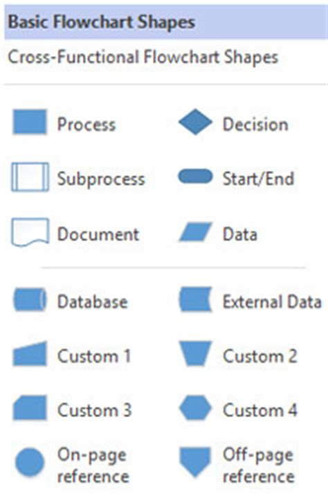 visio shape definitions image gallery workflow shapes