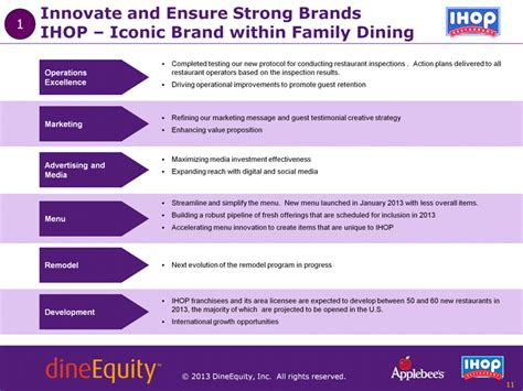dineequity inc form 8 k ex 99 1 march 4 2013