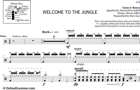 thesweethome sheets welcome to the jungle guns n roses drum sheet music