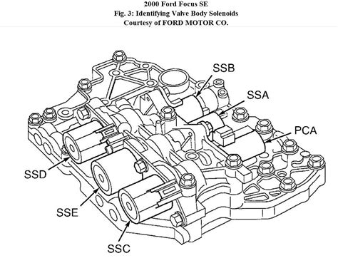 ford shift solenoid wiring diagram wiring diagrams