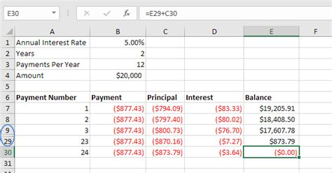 loan amortization table excel loan amortization schedule in excel easy excel tutorial