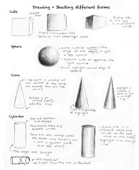 html tutorial ks3 image gallery shading worksheets
