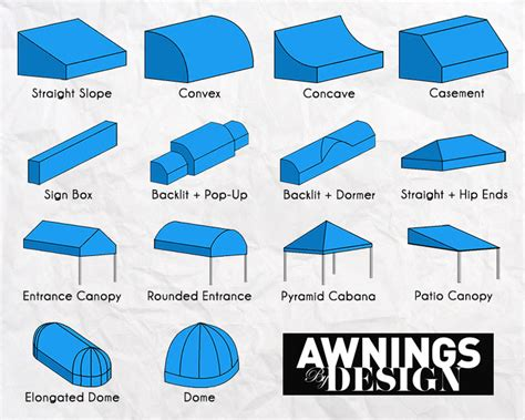 awnings design door canopy joy studio design gallery best design