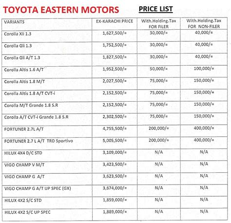 toyota car list with pictures toyota vehicles price list vehicle ideas