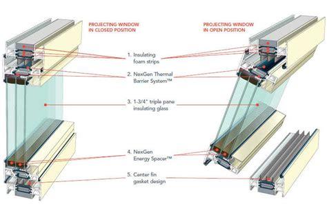 Kawneer Door Hardware. KAWNEER Offset TOP BOTTOM Pivot Hinge Set For Glass . Kawneer's Standard