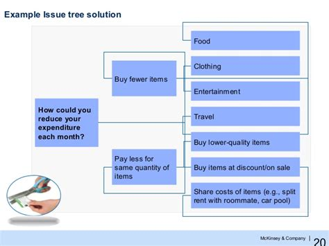 negotiation strategy template mckinsey images templates