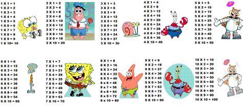 imagenes tablas html aprendemos disfrutando en 3 186 tablas de multiplicar