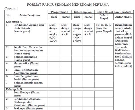 format buku raport sd kurikulum ktsp format raport kurikulum 2013 sd smp sma dan smk berdasar