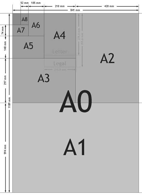 standar layout majalah best 25 paper sizes chart ideas on pinterest legal size