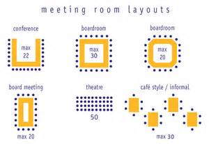 Meeting Room Layout Meeting Rooms For Hire In Norwich Meeting Room Hire With