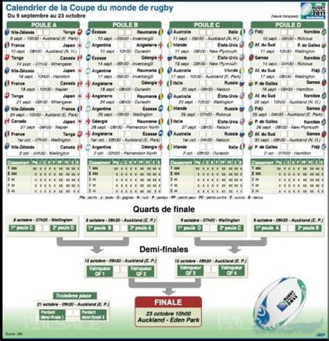 Rugby 7 Calendrier Rugby Rugby Le Calendrier De La Coupe Du Monde