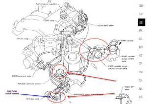 2000 toyota land cruiser fuse box diagram setalux us 2000 toyota land cruiser fuse box diagram 1997 nissan pathfinder evap system