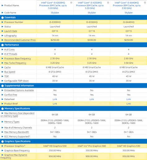 i5 mobile intel i5 vs i7 which processor should you buy