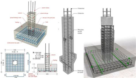 design of rcc frame design of reinforced concrete structure seismic design