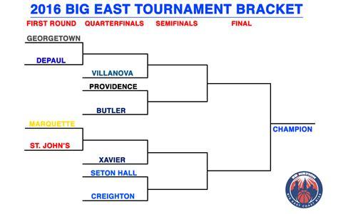 2016 big ten tournament printable bracket 2016 big east tournament bracket tv schedule big east