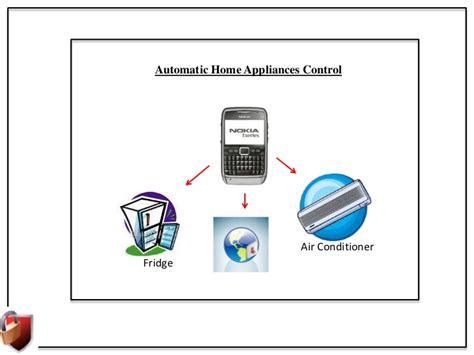 gsm based home security system 28 images home security