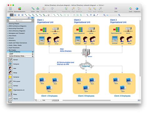 visio active directory active directory structure diagram exle images