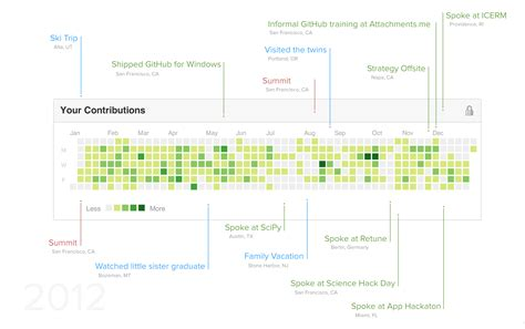 Cfcc Calendar Introducing Contributions 183 Github