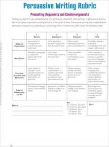 World Wide Web Essay by 5th Grade Research Paper Rubric Opinion Writing 5th Grade Rubric General Essay Tipsresearch