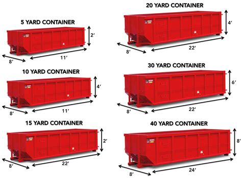 Typical Garage Size by Complete Guide To Renting A Dumpster Prices Sizes Uses
