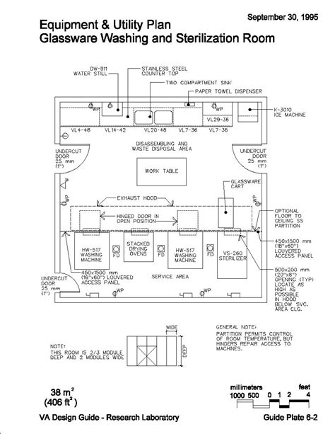 laboratory layout and design pdf glassware washing and sterilization room