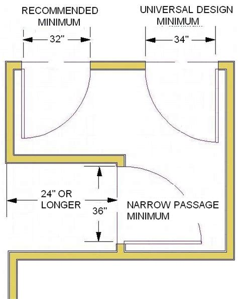standard bathroom door dimensions fascinating 50 bathroom doors dimensions decorating