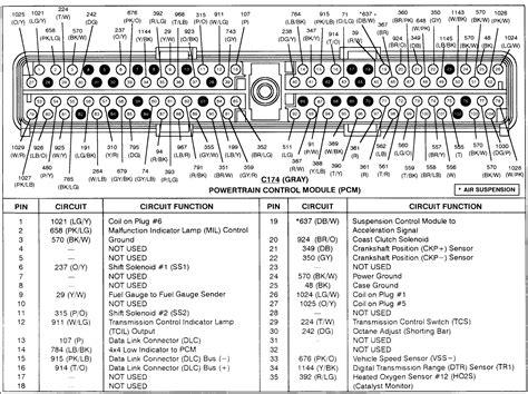 1996 F350 Engine Fuse Box Wiring Diagram Database