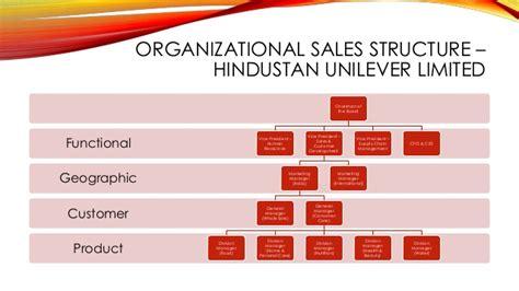 sales team structure template sales management fmcg presentation